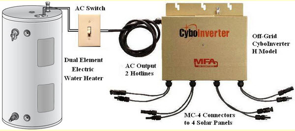 ByboInverter diagram connected to water heater